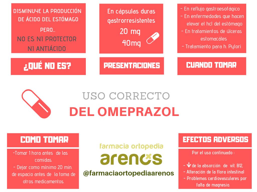 USO CORRECTO DEL OMEPRAZOL